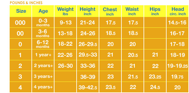 Clothes Size By Height And Weight Mersnoforum